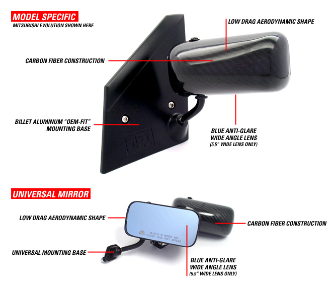 Formula GT3 Mirror Product Features Diagram